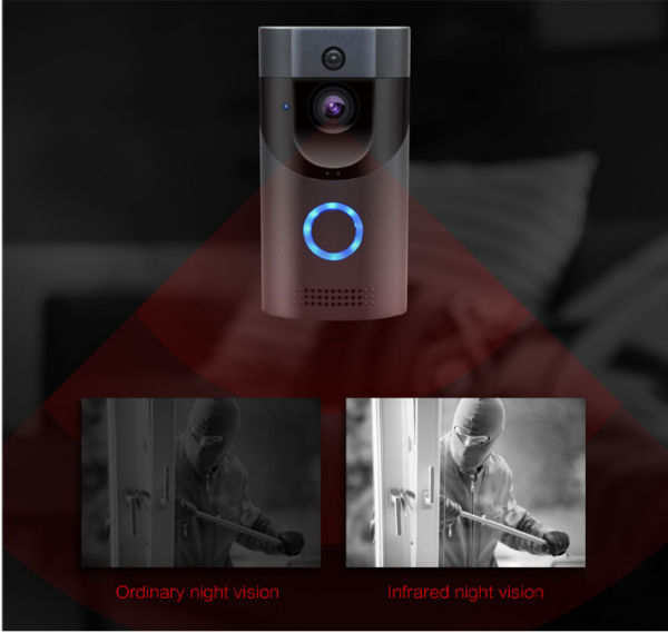 Doorbell cameras sold securely on Cottage CCTV's website.